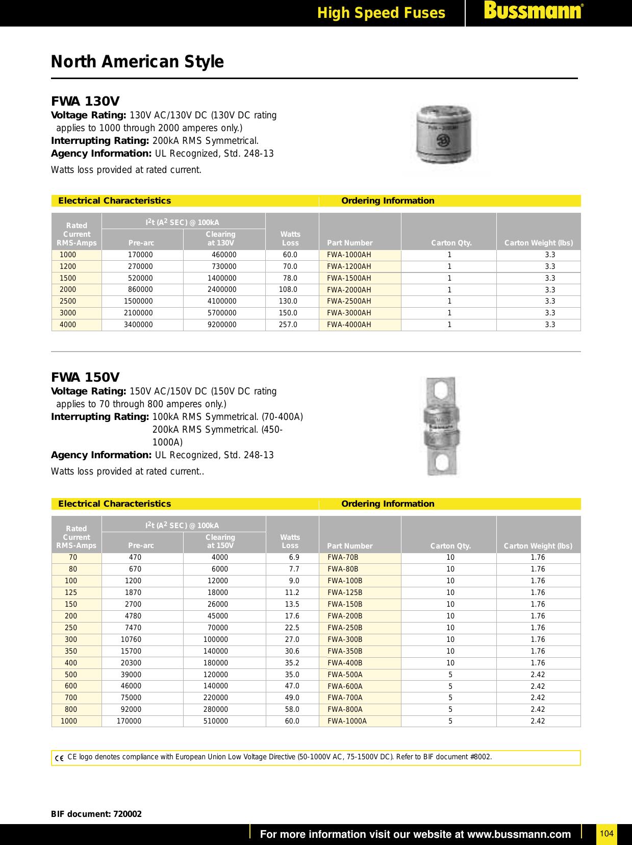 Garant GPMCH40011 Pro Series 4-Pound Industrial Grade Mason Club Hammer 11-Inches