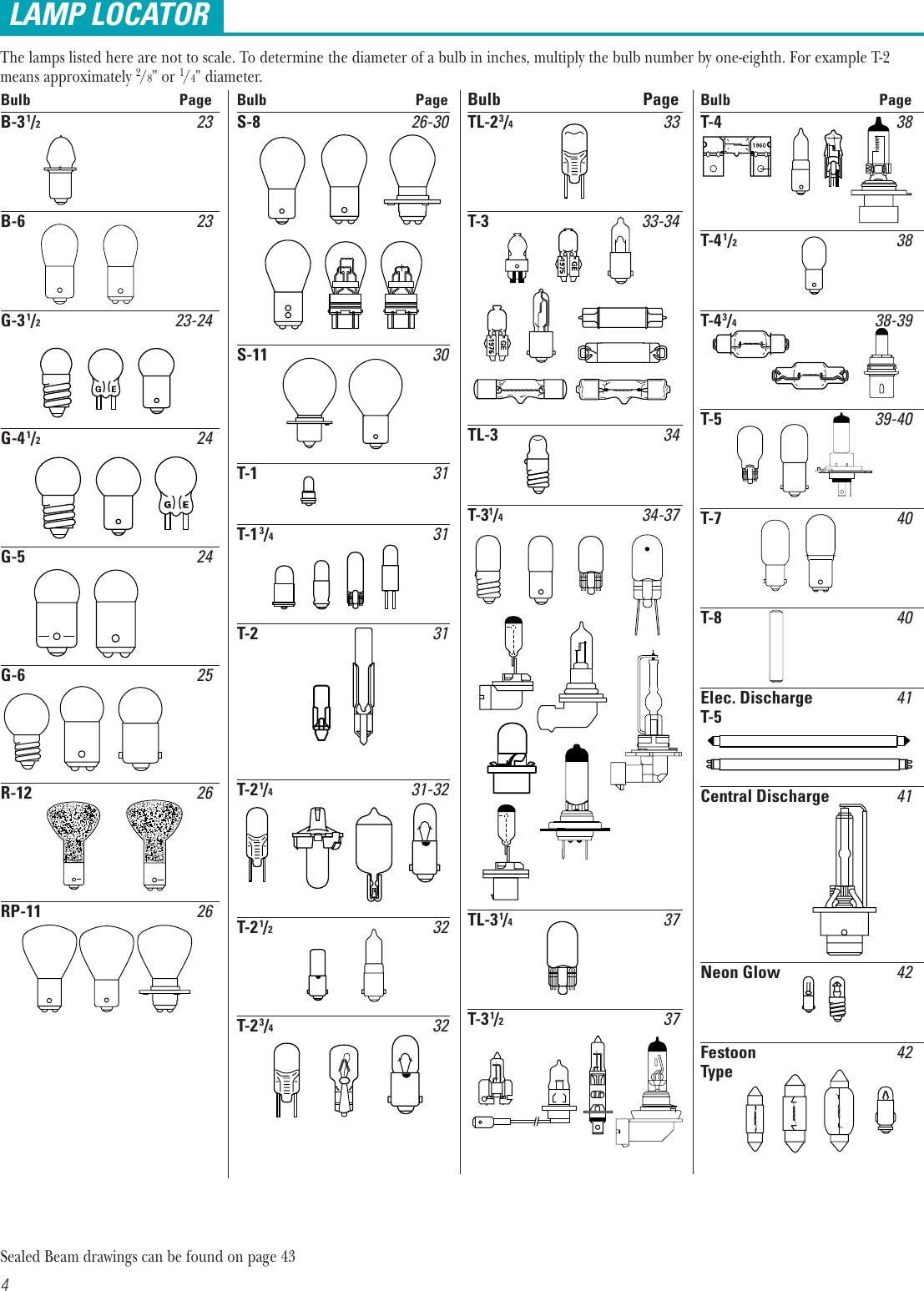 Product Detail Manual 3