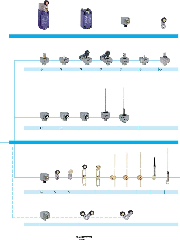TELEMECANIQUE SENSORS ZCKY59 Limit Switch Lever Arm,7.87 In Arm L