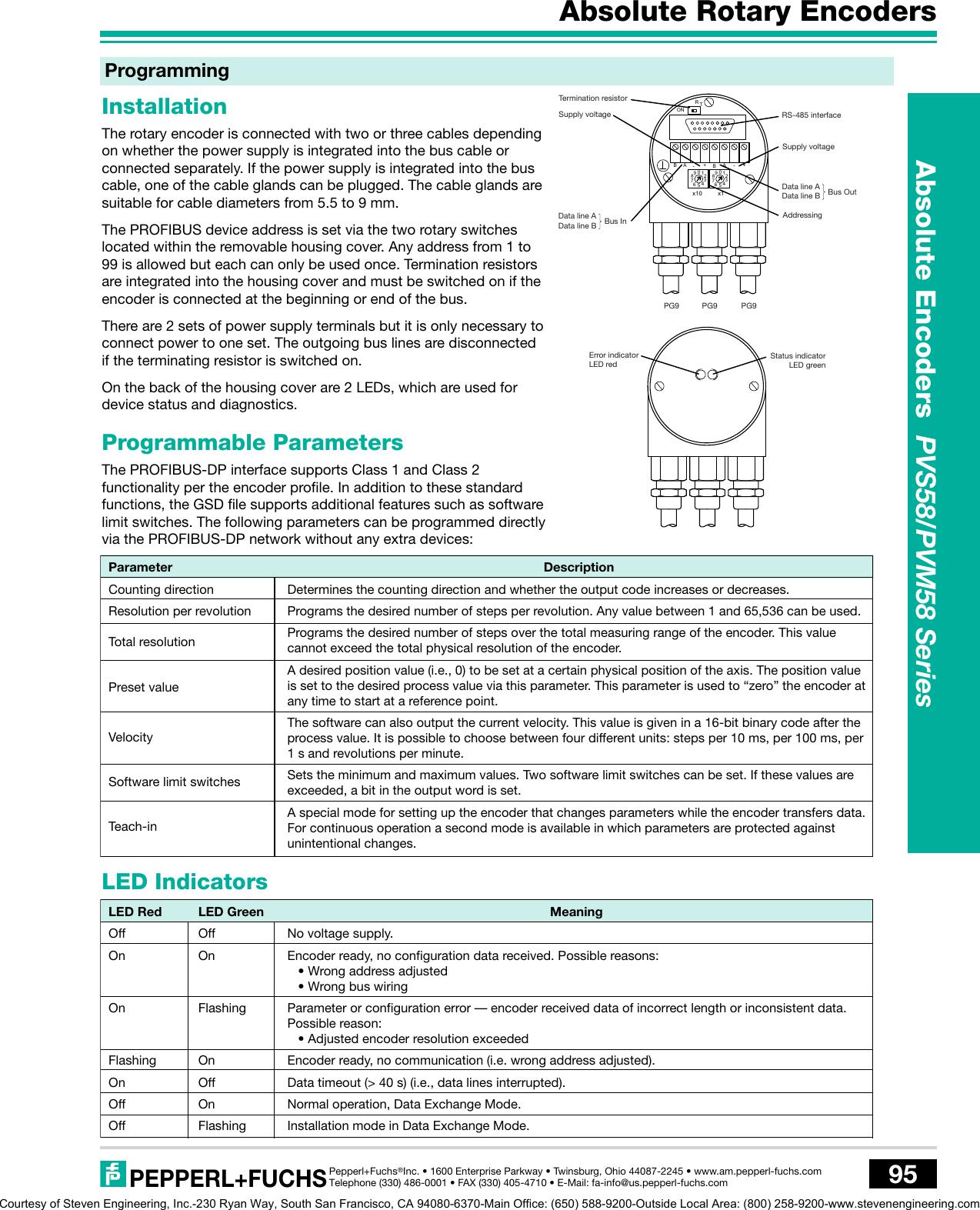 Rotary Encoder Catalog Pepperl+Fuchs 342735