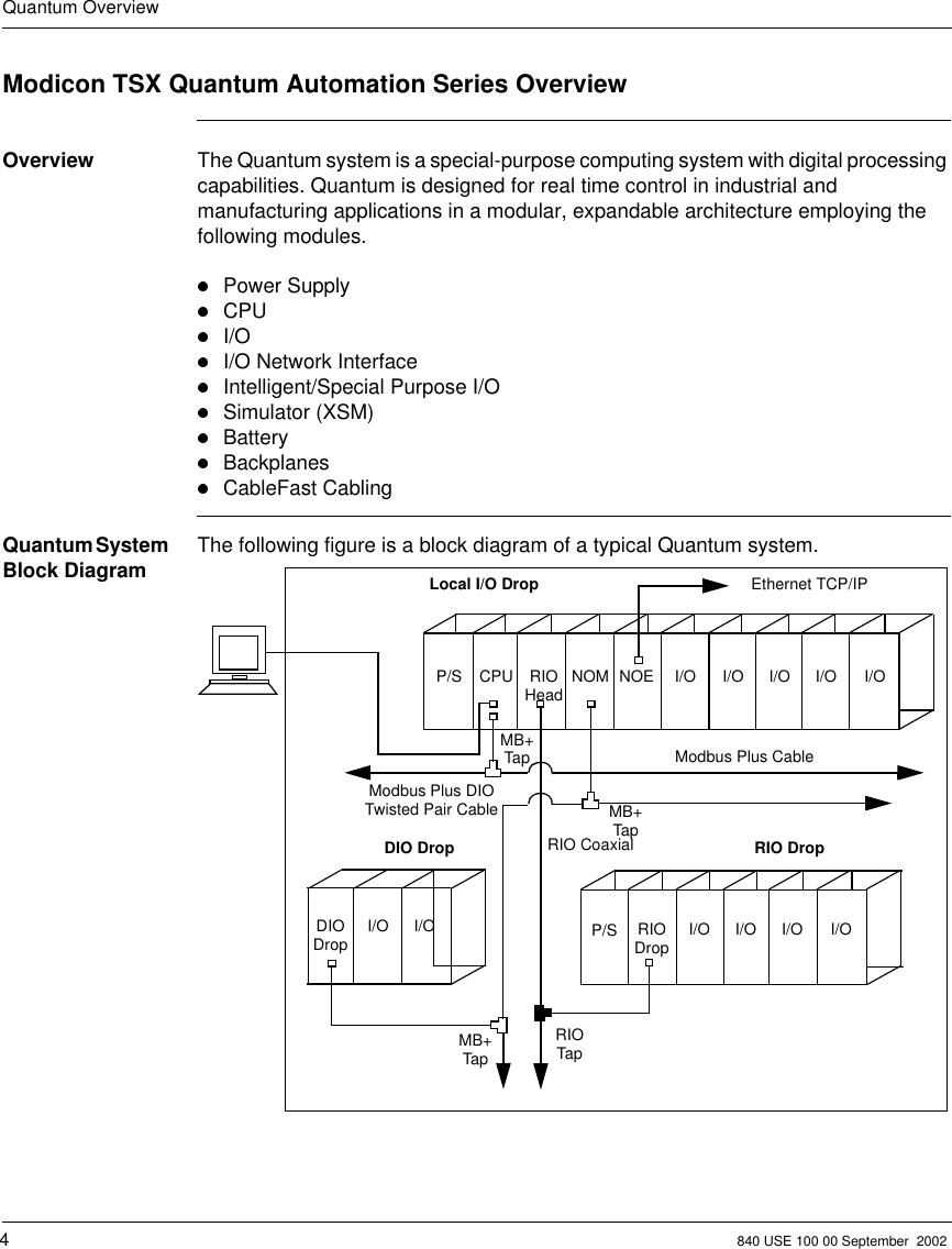Quantum Modbus Plus Drop Adapter 140-CRA-211-10 140CRA21110 140 CRA 211 10