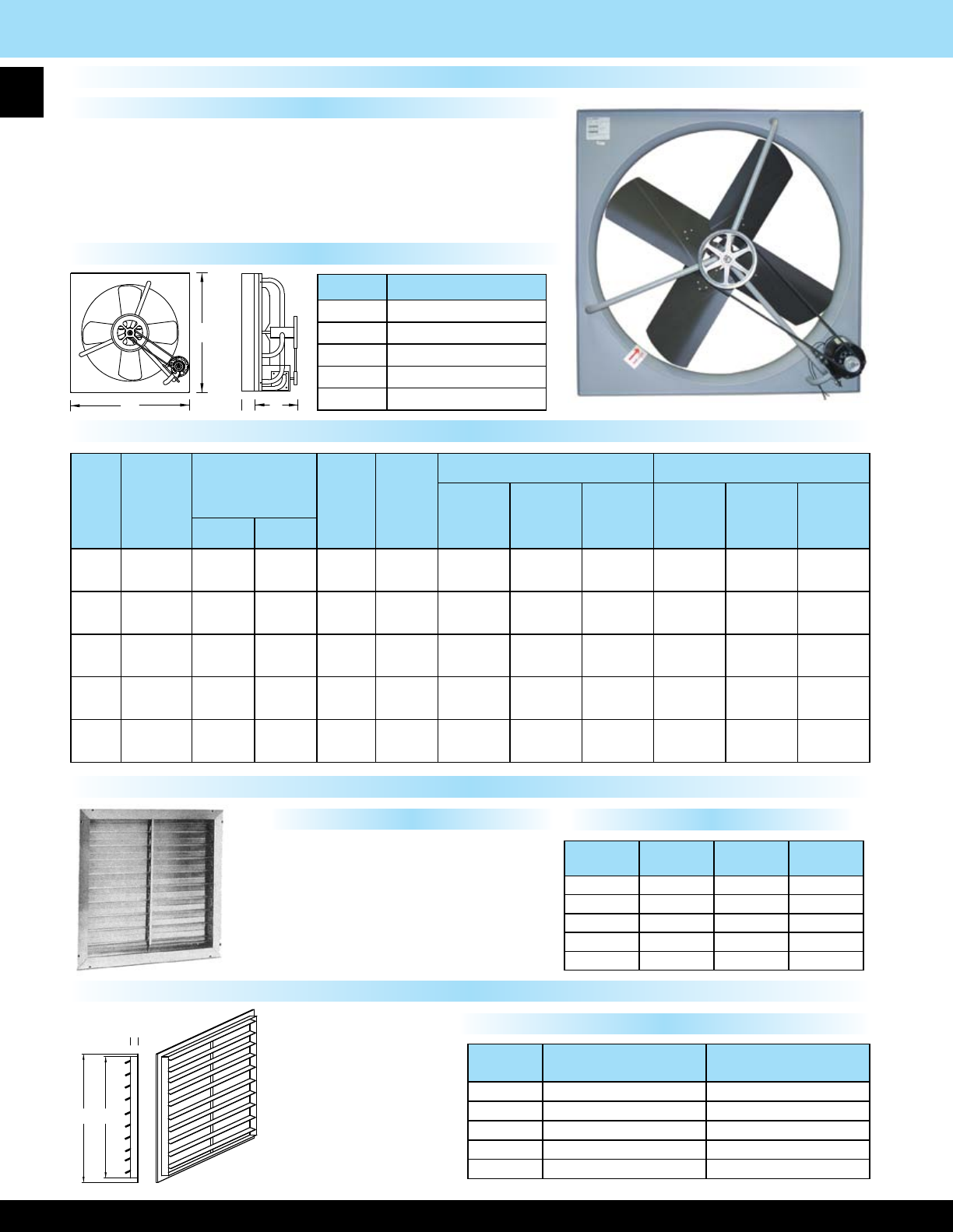 30 Diameter TPI Corporation HDH-30-G Heavy Duty Industrial Circulator Head Single Phase 120 Volt 30 Diameter HDH30G