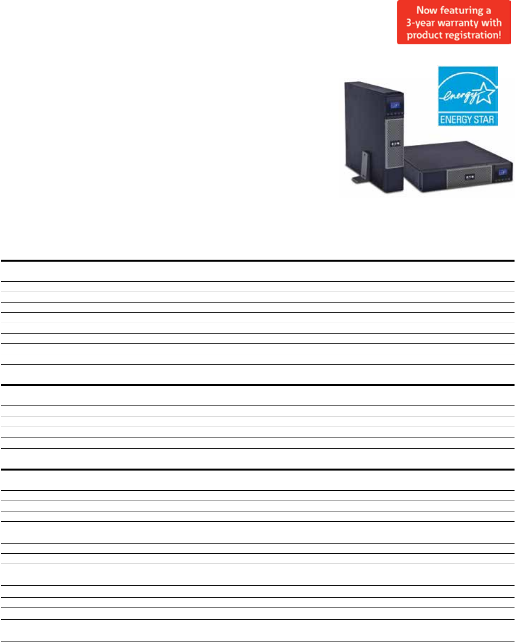 Product Detail Manual Ecen 2420 Wireless Electronics For Communication Spring 2012 38 Eaton Industries Canada Company Canadian Reference Guide Pricebook