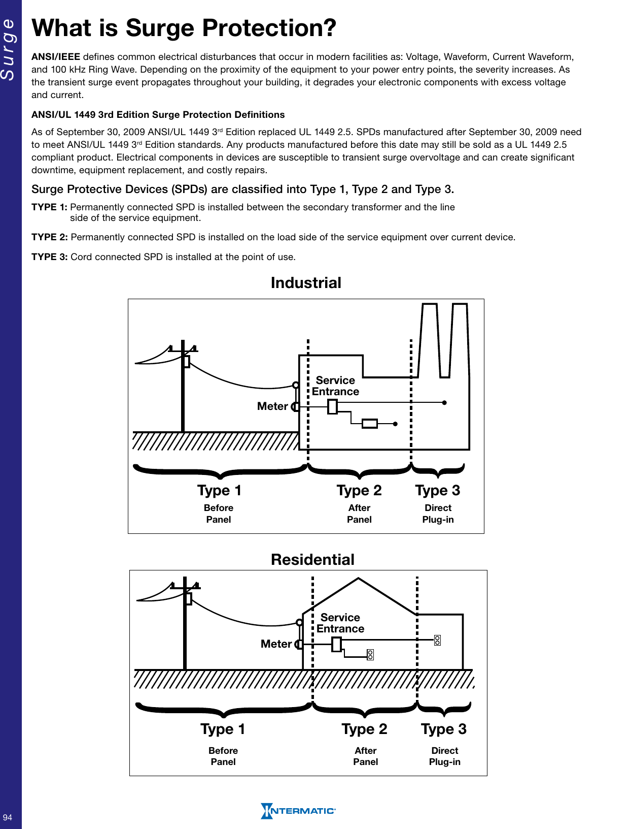 277 Volt Wiring Diagram Moreover 240 Volt Photocell Wiring Diagram