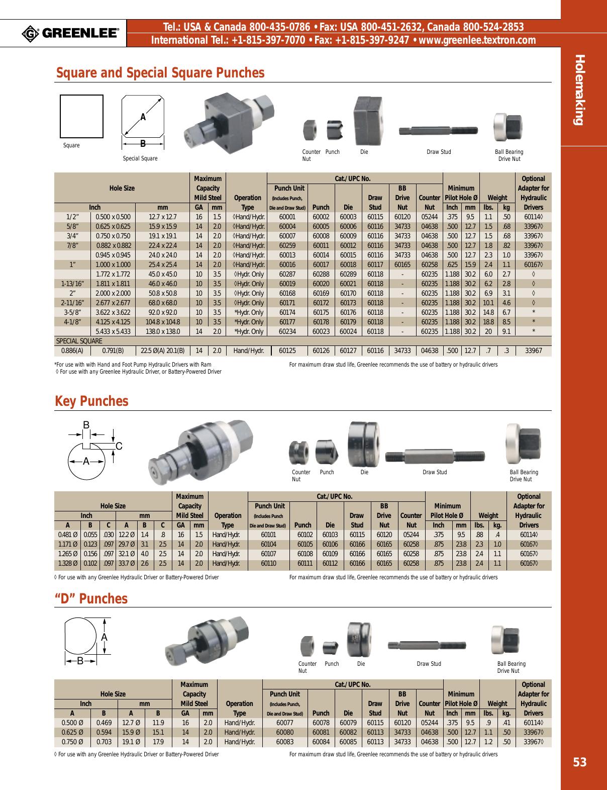 D/&D PowerDrive 2304-8M-50 Timing Belt Rubber