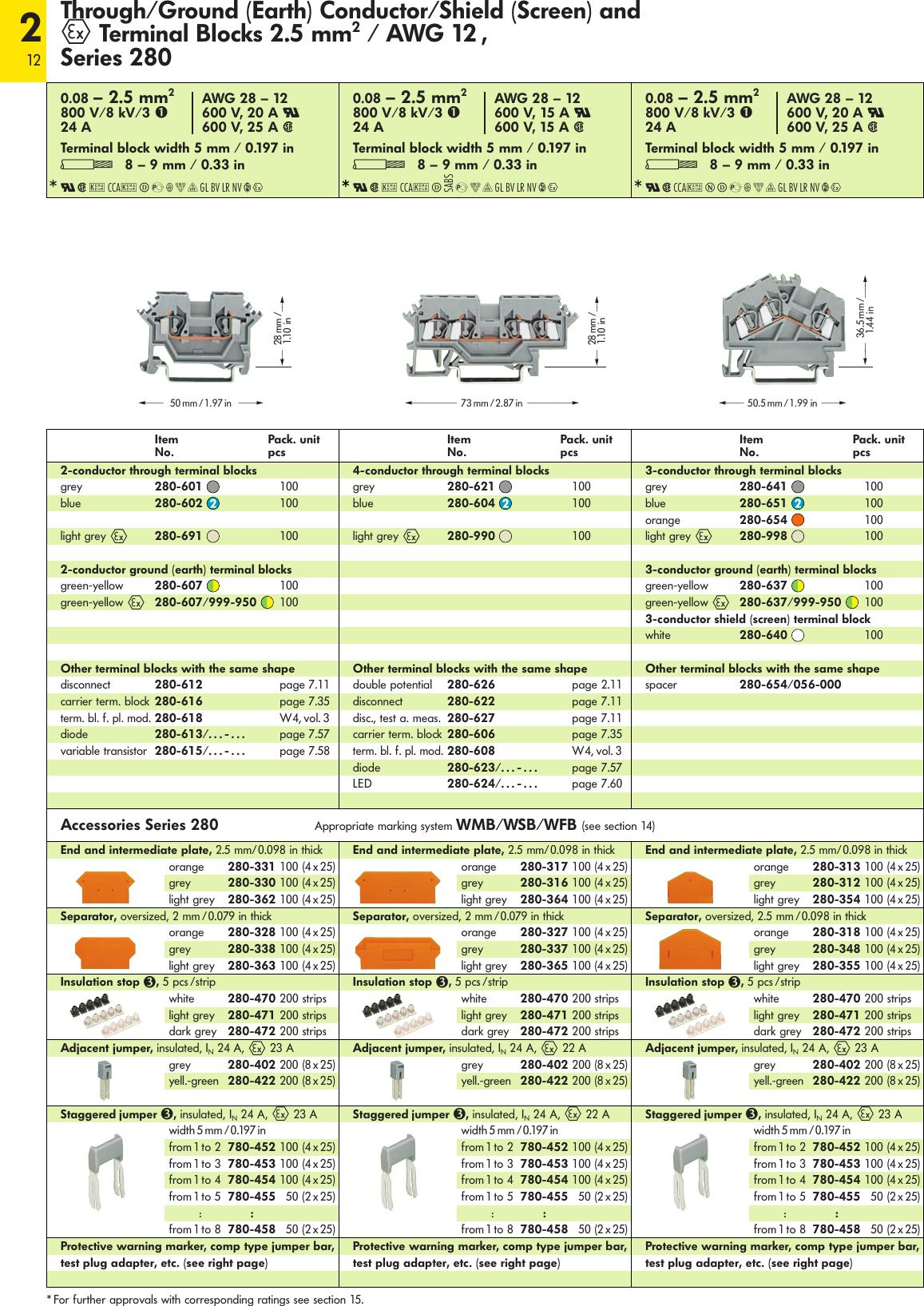 Crimp Terminal; Non-Insulated Wire Ferrule; 6 AWG; HU 16.0/⁄ 15; 0.59 in Pack of 2