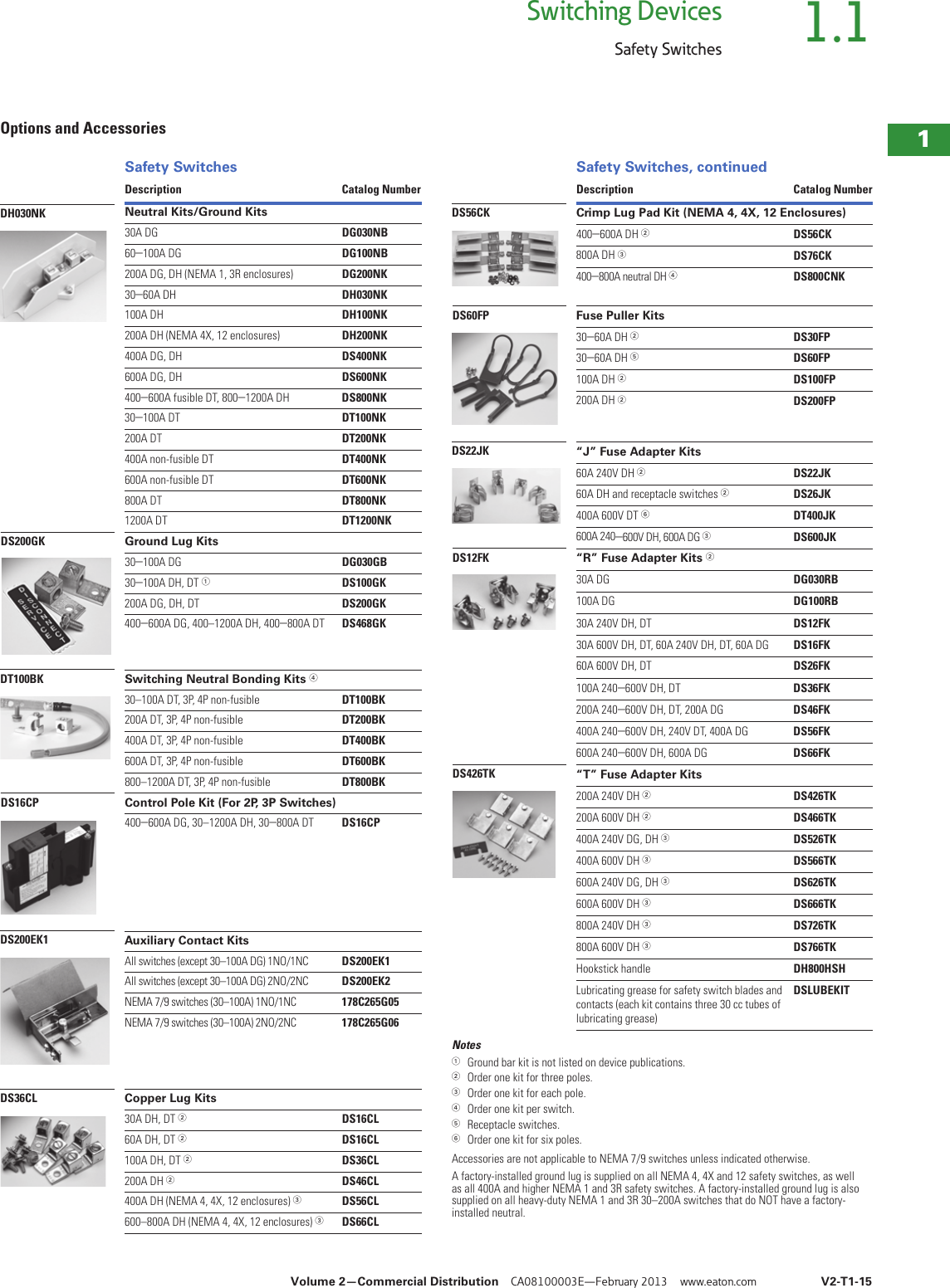 Volume 02—Commercial Distribution 51429 Catalog 1