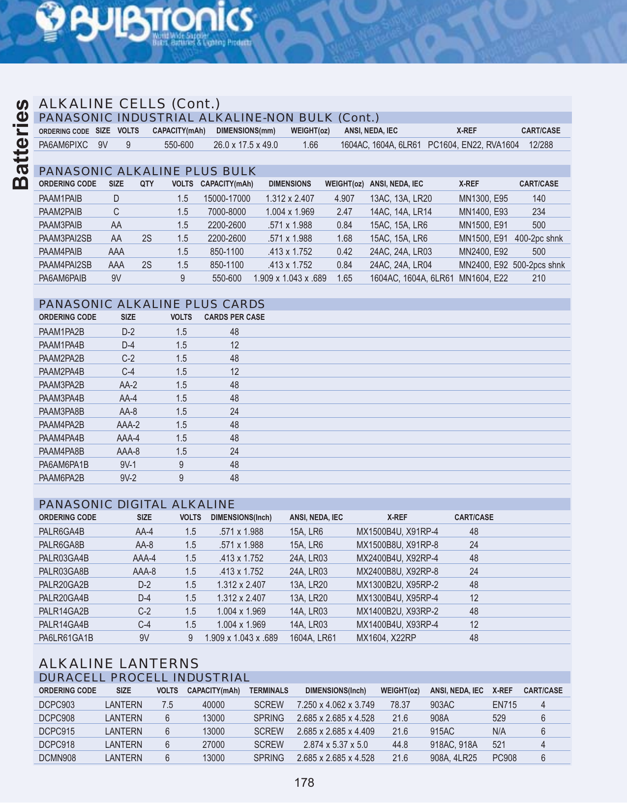 000_CVR_INS MASTER Catalog