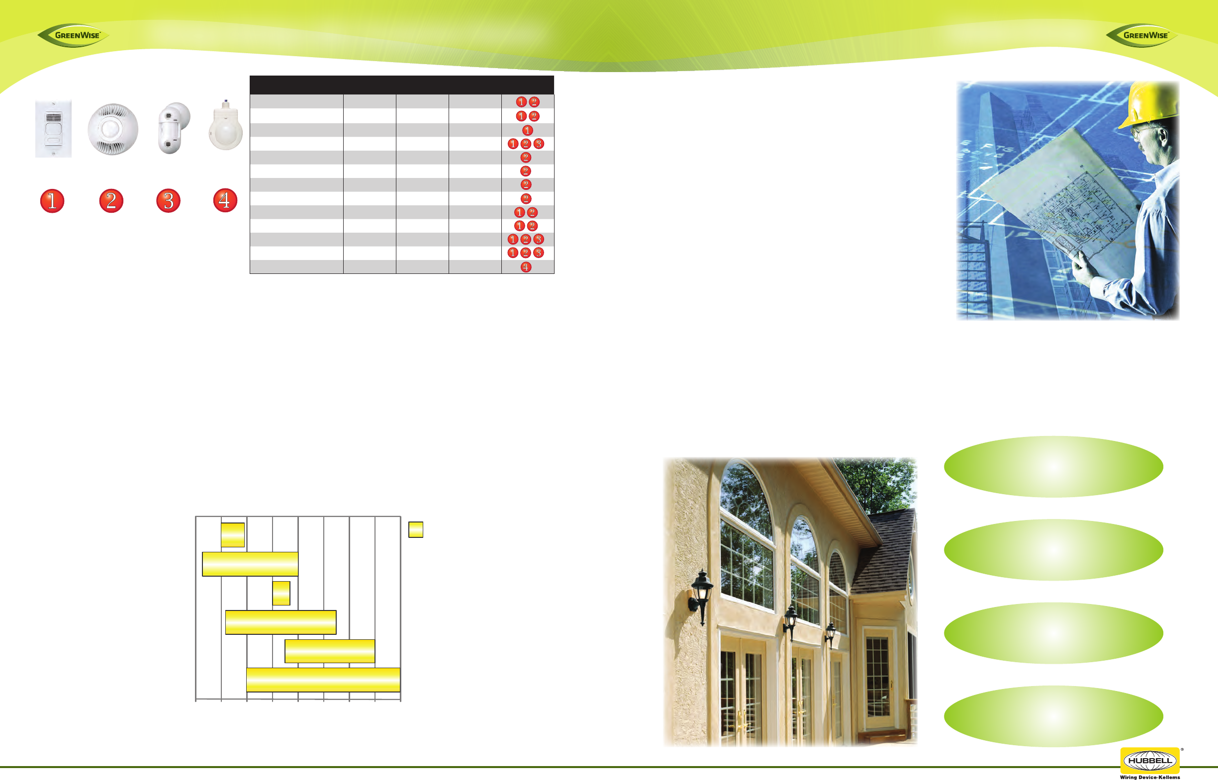 Ced Photocell Wiring Diagram