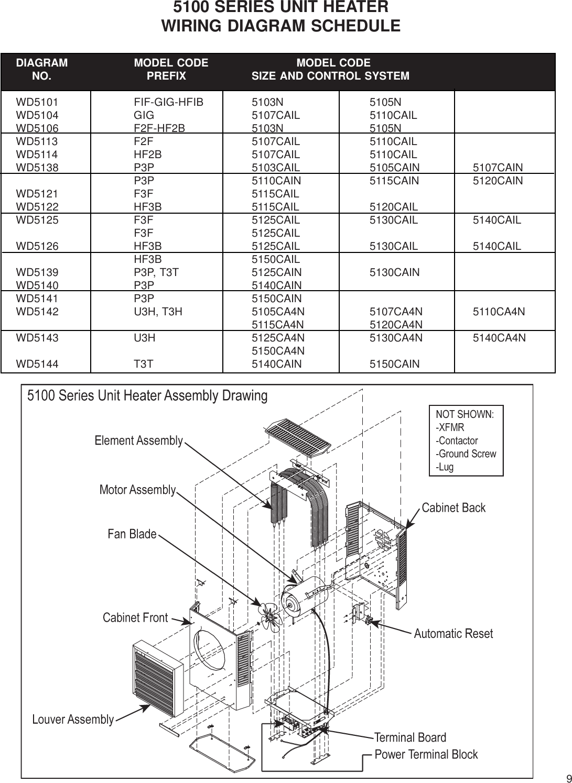 Markel Heaters Hf2b5105n Wiring Diagram. . Wiring Diagram on