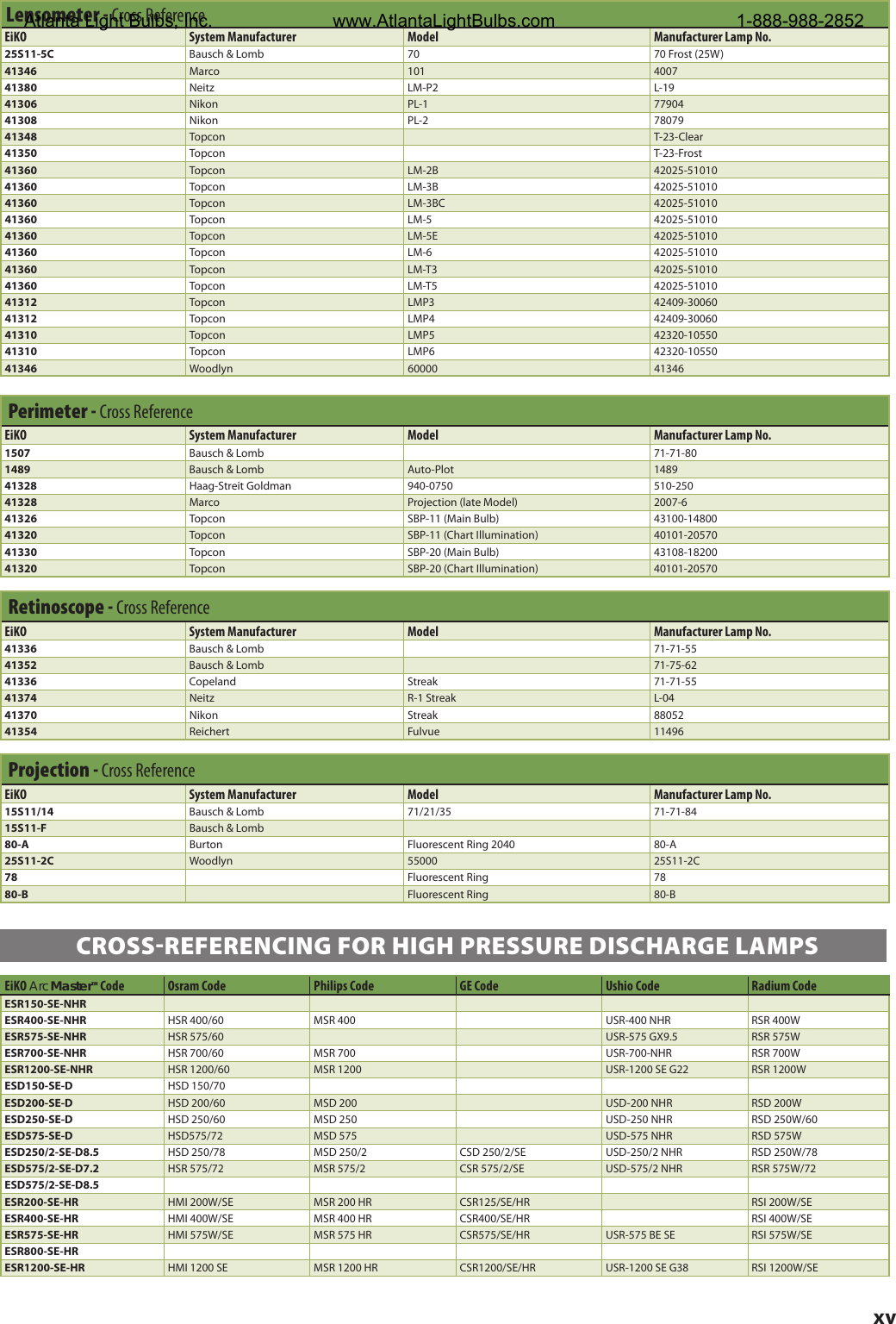 AtlantaLightBulbs com   Eiko 2011 Full Line Catalog 57203