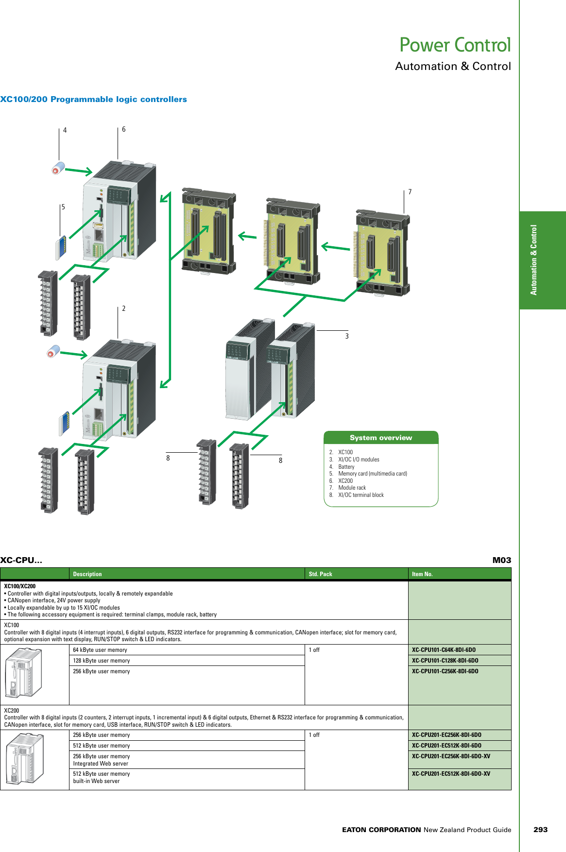 Problem Light39s Switch Wiring - Wiring Diagrams Show on