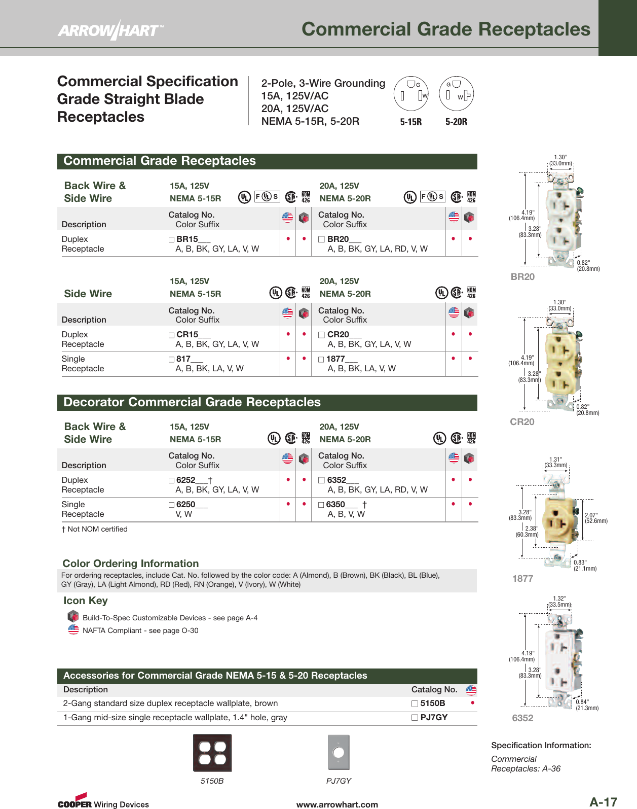 Nema L15 30r Wiring Schematic
