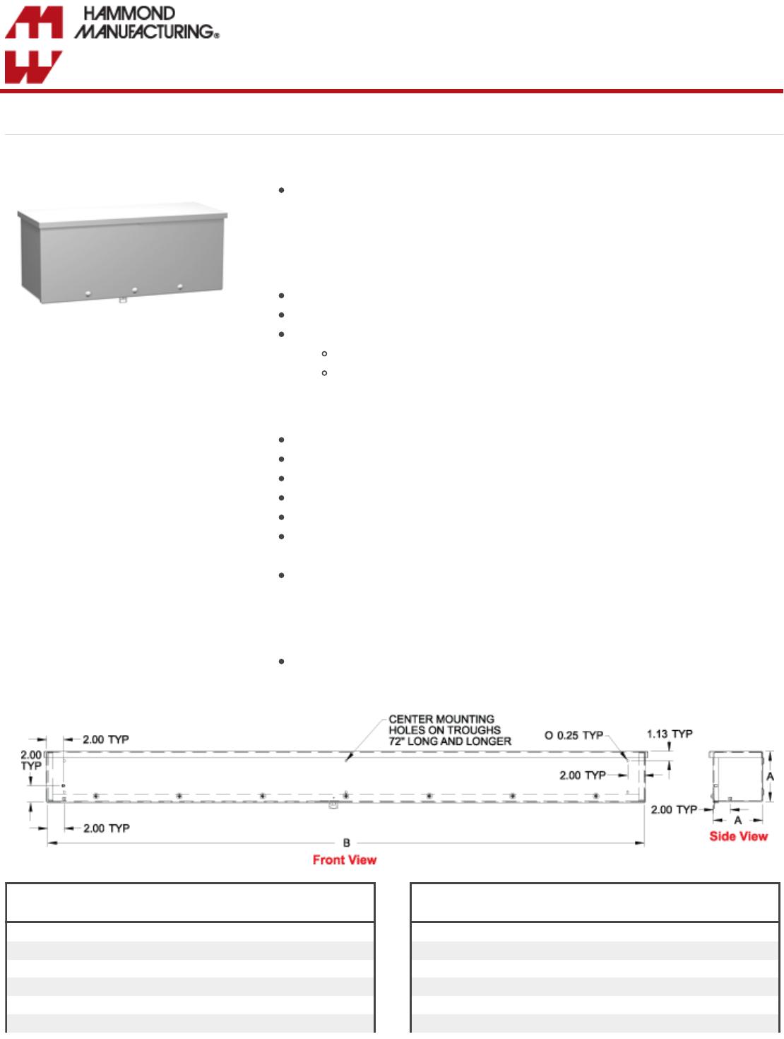 Type 3R Wiring Trough (C3RWT Series) Hammond Mfg. Hammond Manufacturing Wiring Diagram on
