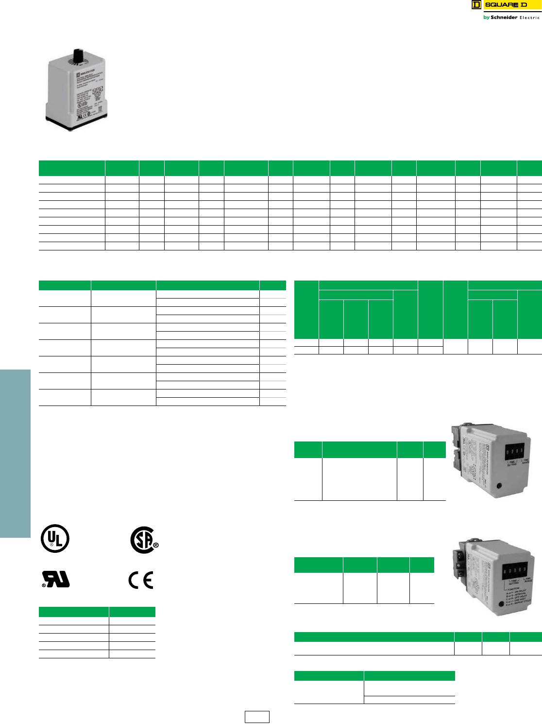 Product Detail Manual Zelio Plc Wiring Diagram 23 Relays And Timers