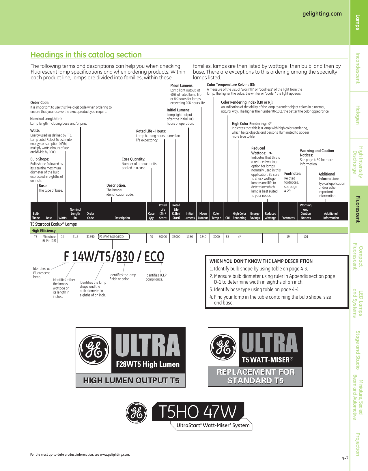 GE Lamp & Ballast Products Catalog — Section 4  Lamp F T Xl Hl Wm Ballast Wiring Diagram on