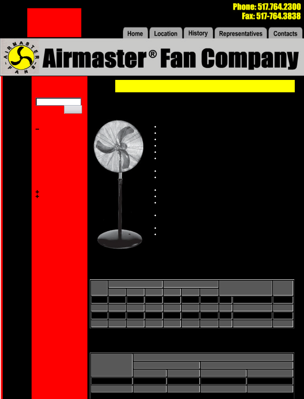 Airmaster Fan Company Industrial Fans And Blowers Jackson, Michigan