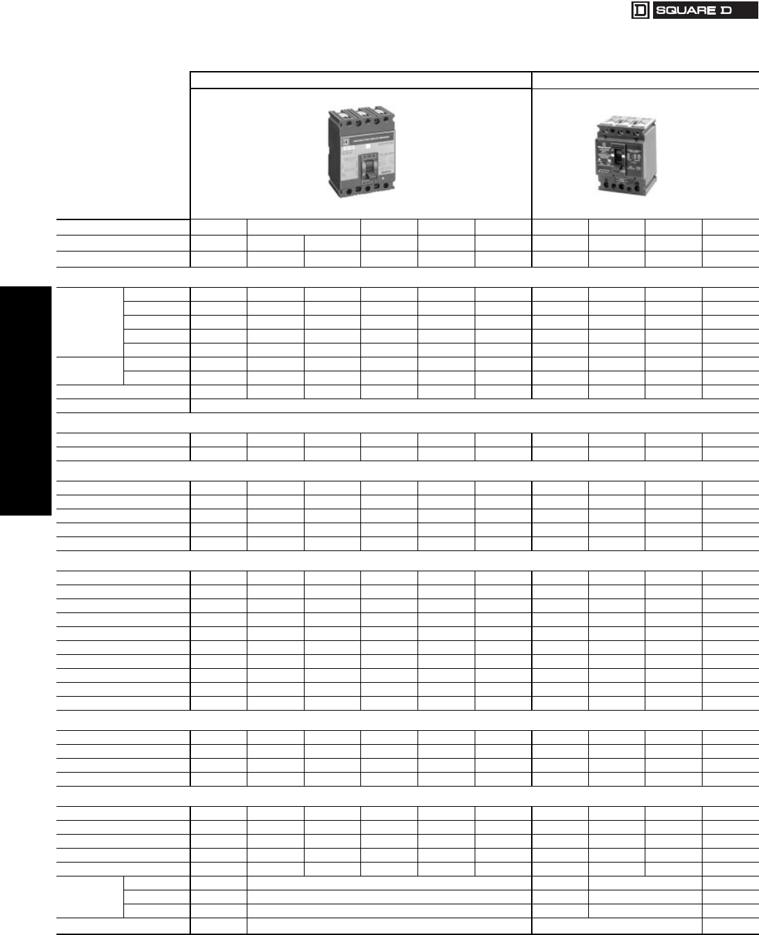 SQUARE D 15 AMP CIRCUIT BREAKER 600 VAC 2 POLE FHL26015