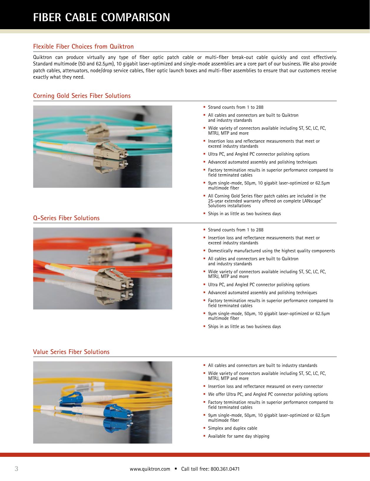 FYL 2m 6ft MTRJ Female 9//125 Duplex Single Mode Optic Fiber Optics Patch Cable NEW