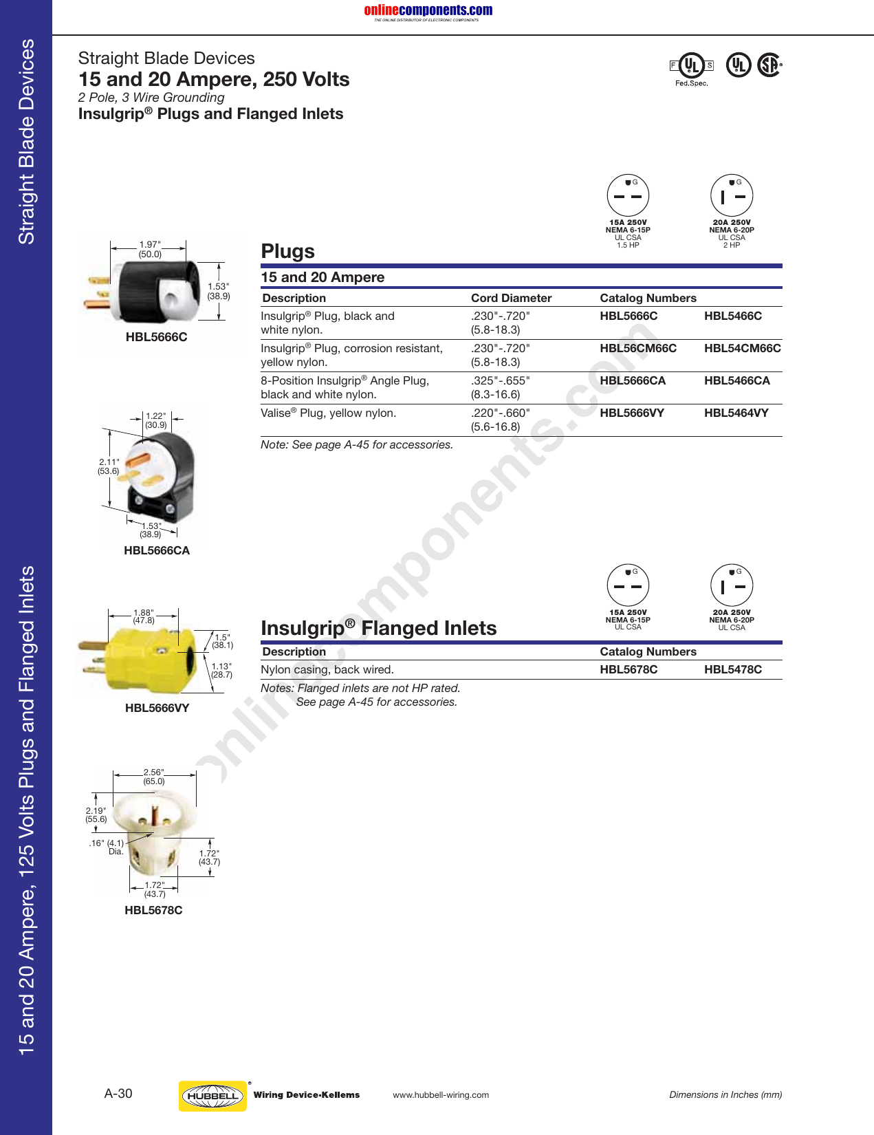 30 Ampere250 Volt Nema L630r Flanged Panel Mount Power Outlet 2p