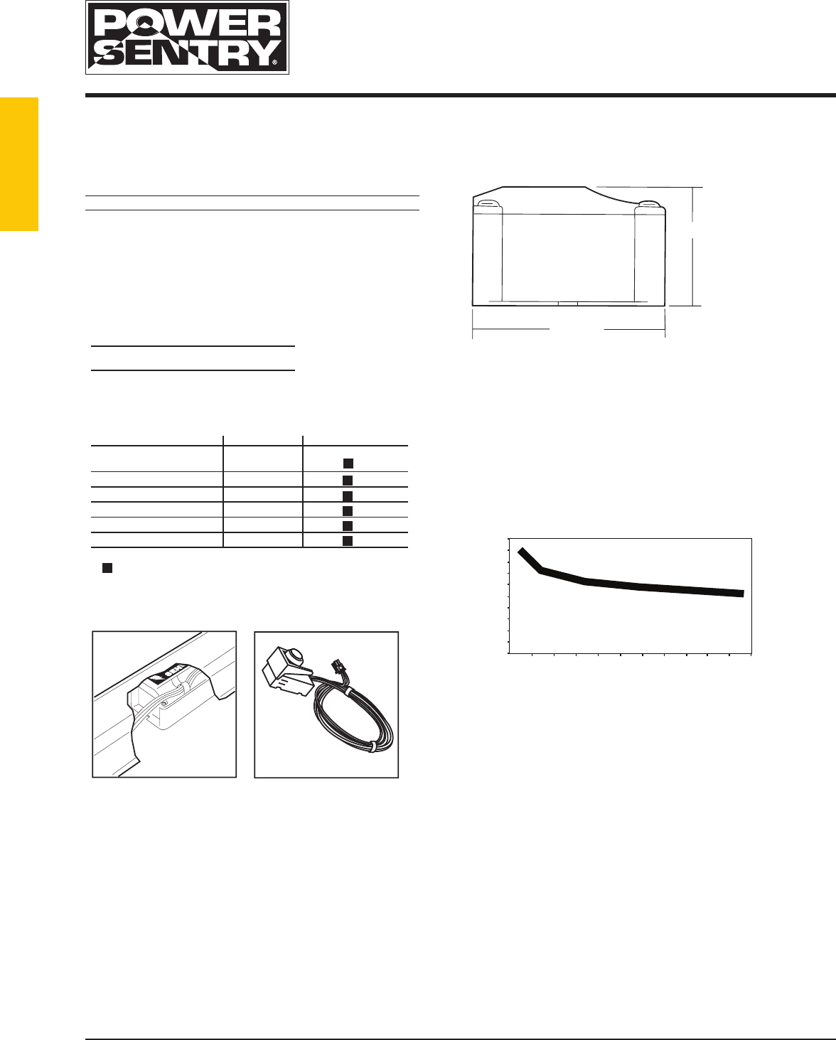 Product Detail Manual on