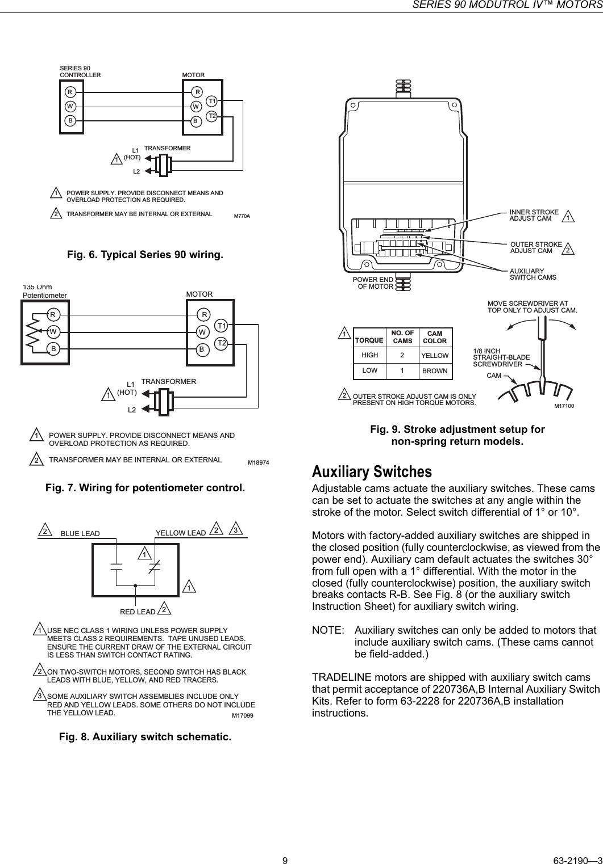 Outstanding 63 2190 Series 90 Modutrol Iv Motors Wiring Cloud Venetbieswglorg