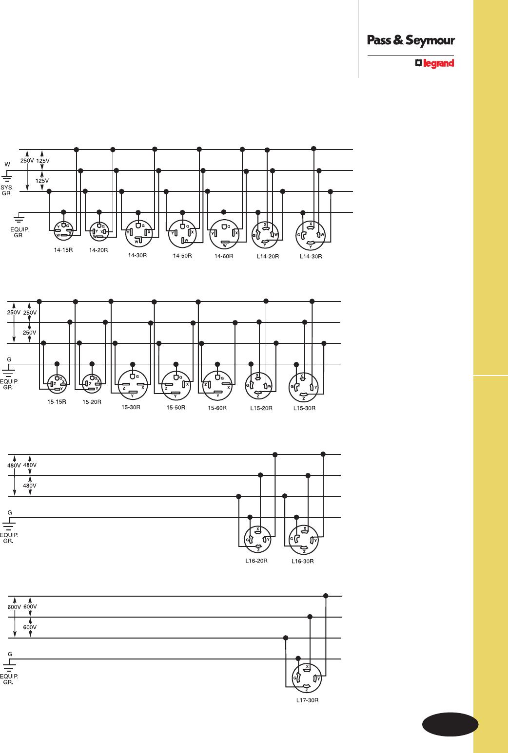 94433 Catalog Details Of Nema L1430p To 615 20r Plug Adapter 1 Foot 20a 250v U 19