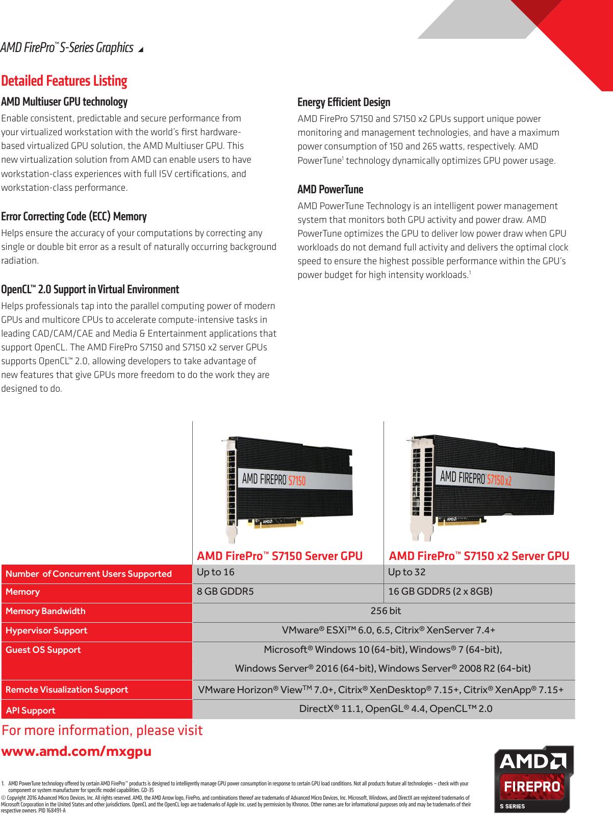 AMD Fire PRO S7150 Data Sheet