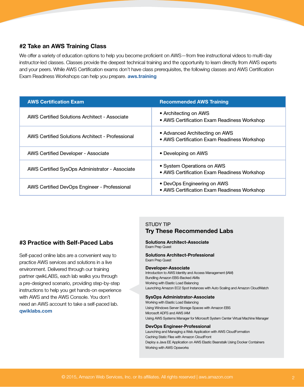 AWS Certification Guide 2015