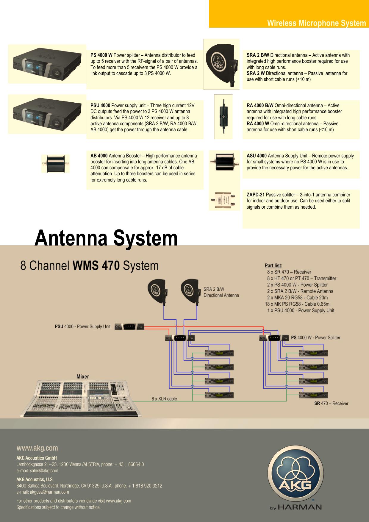 Akgwms470Pb6 Wms470_cutsheet User Manual