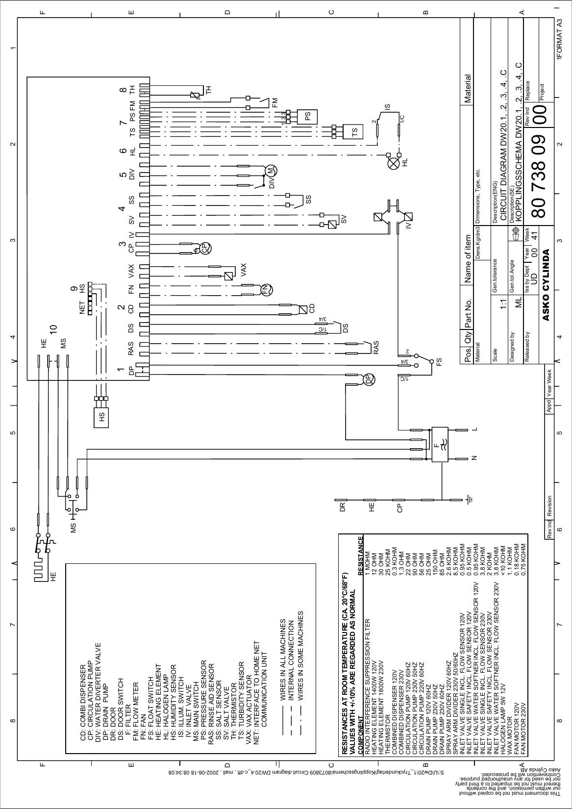 8073809 Circuit Diagram Dw20 00c4 Dft Asko Dishwasher Dw20