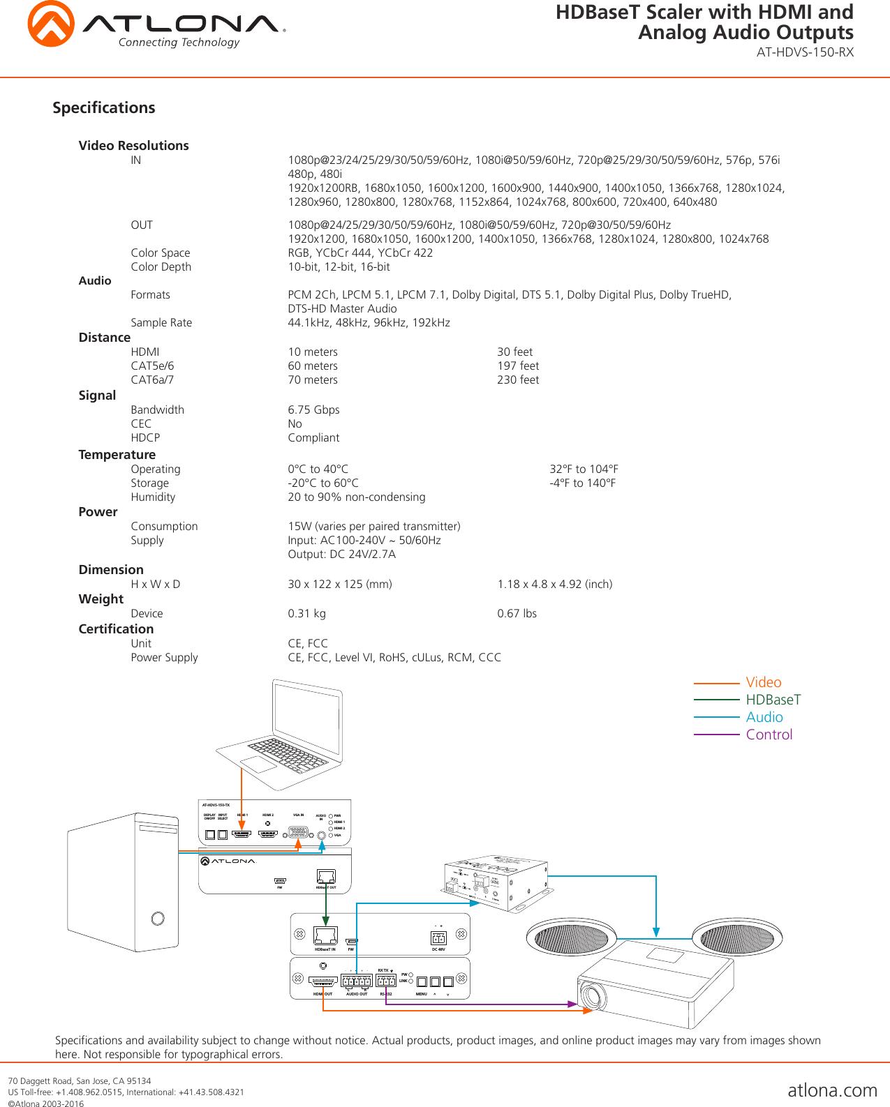 Atl Hdvs 150 Rx User Manual