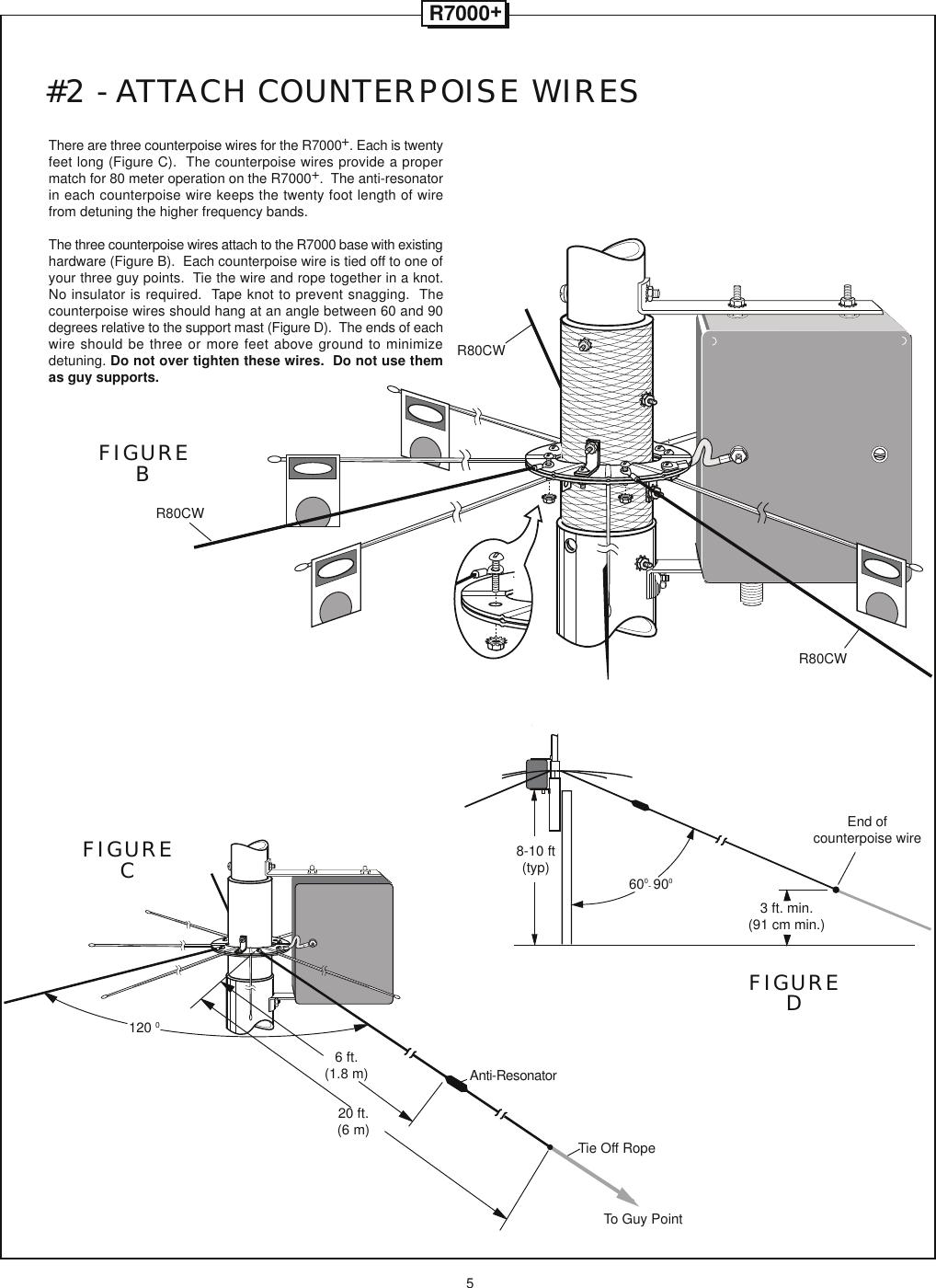 Page 6 of 8 - CUSHCRAFT--R-7000+INSTALLATION CUSHCRAFT--R-7000 INSTALLATION