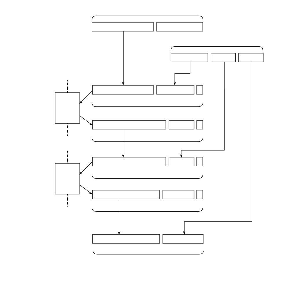 Cortex A Series Programmers Guide Cort Aprog Omap4 Block Diagram Memory Management Unit