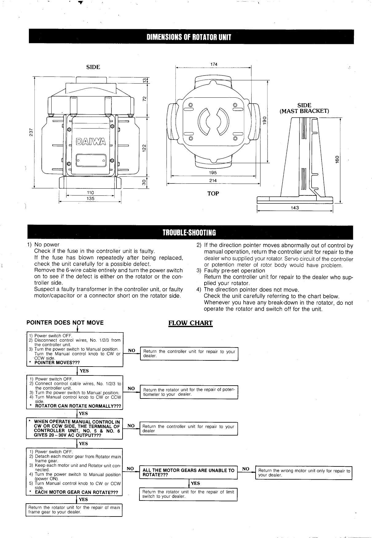 Shark Rotator Nv502 Manual Guide