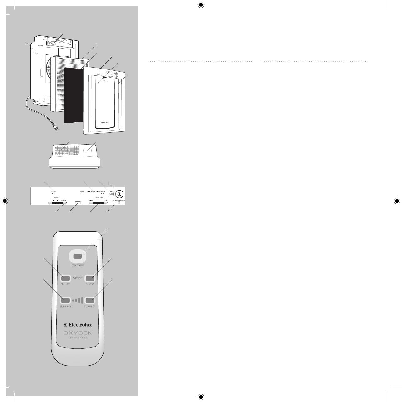 a0981b75529 ELECTROLUX Z 9124