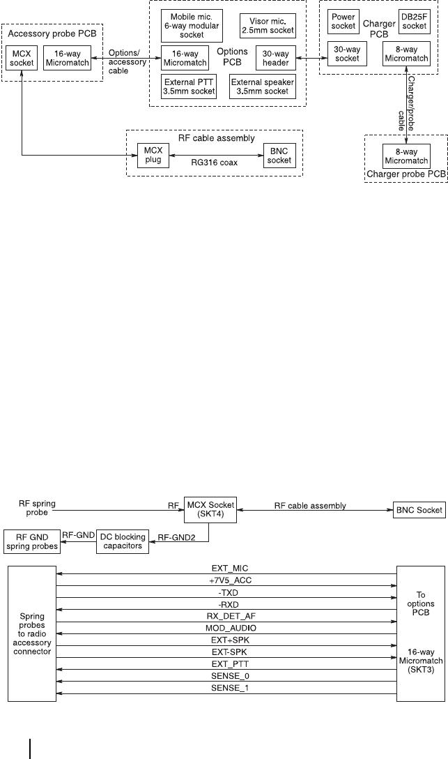 M5k 03 T5000  Tait Orca 5000 Service Manual Issue 3  F1 F26 F1