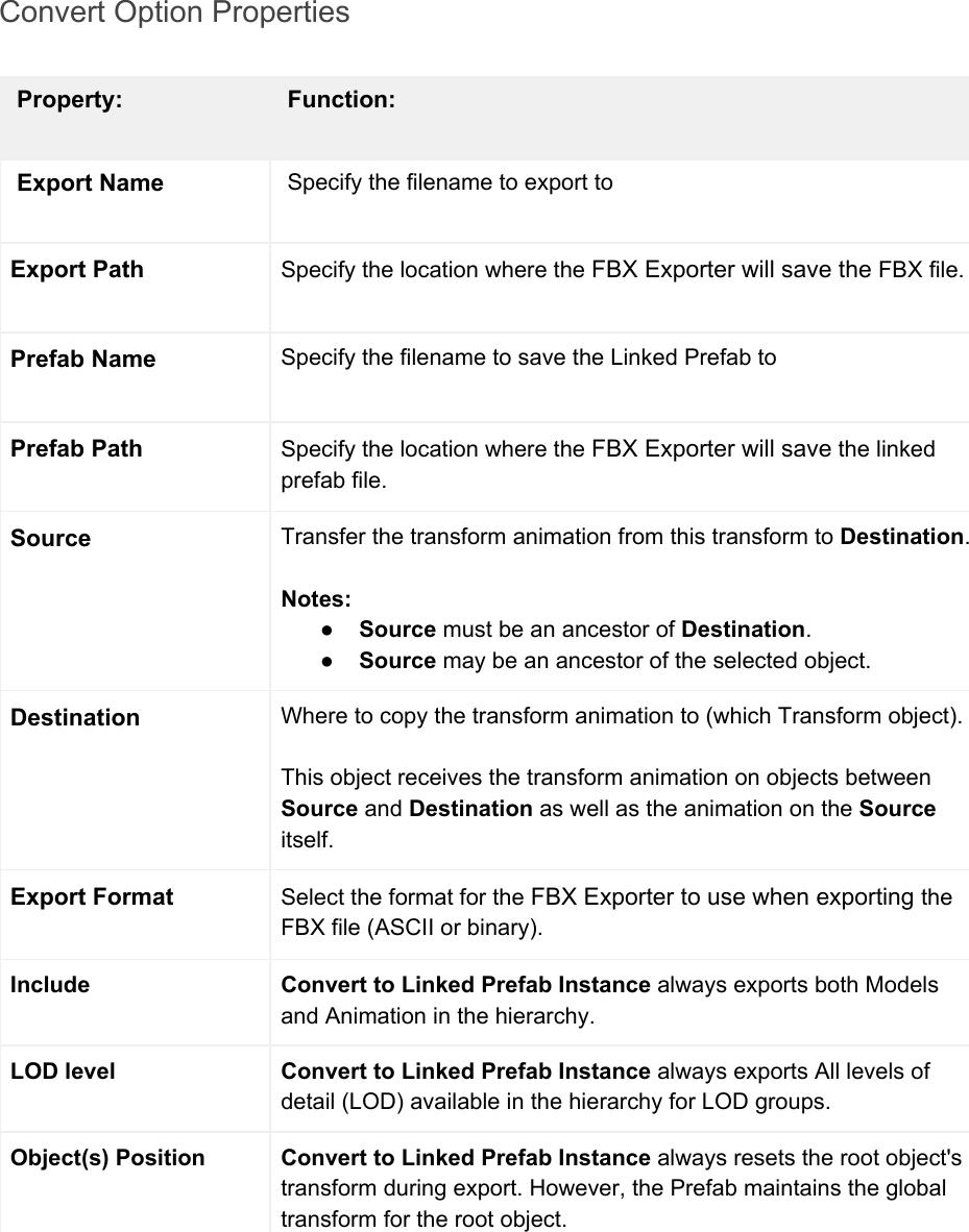 FBX Exporter User Guide