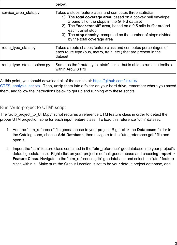 Arcgis Python Scripts Download
