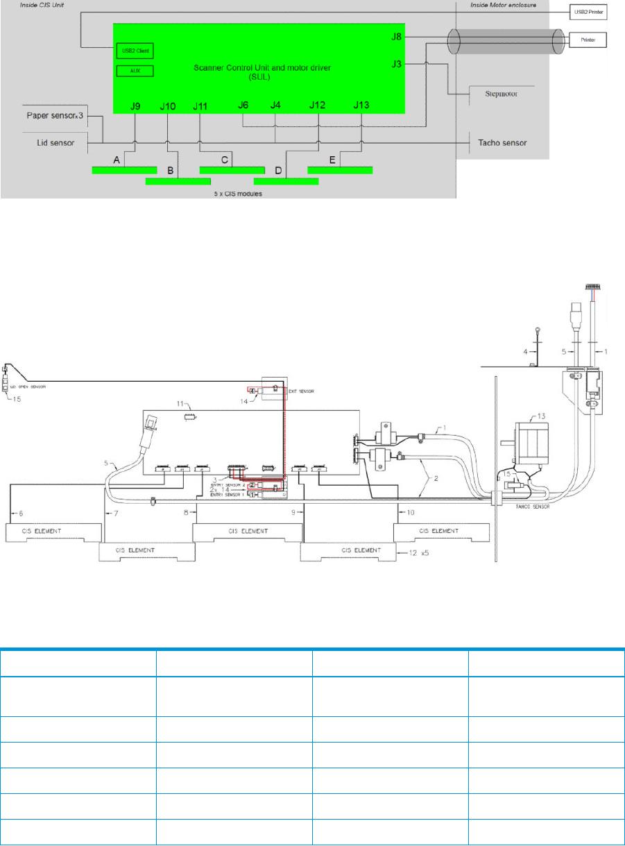 Designjet T9x0  T15x0 Eprinter Series And T25x0  T3500