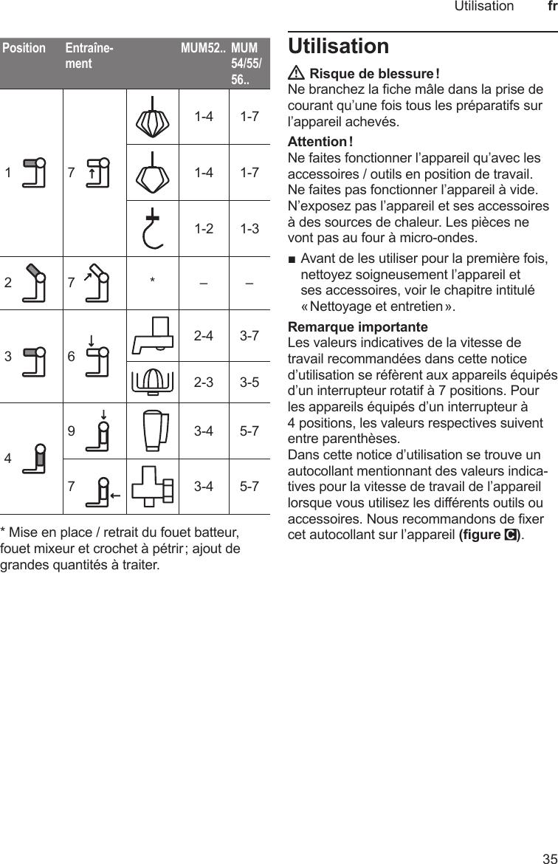 Instruction 1e6e2afd22d7409889e687a6ea7b0aec