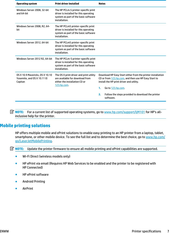 HP LaserJet Pro M101 M104, Ultra M105 M106 User Guide Enww