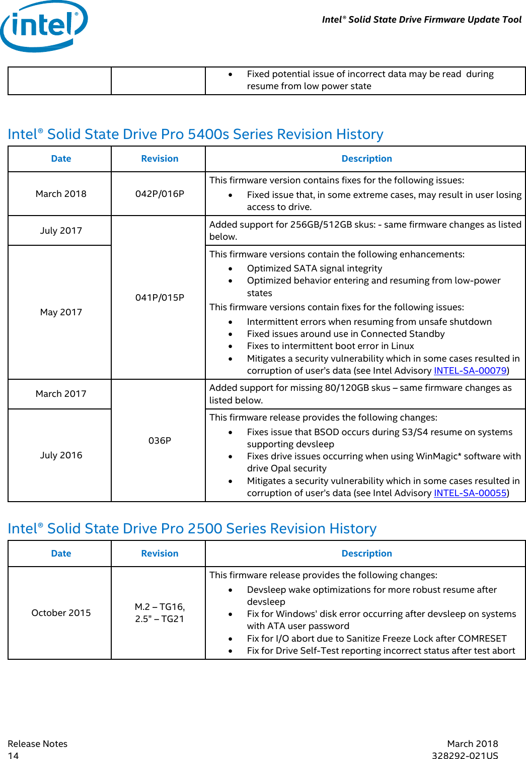 Intel® Solid State Drive Firmware Update Tool Release Notes Intel