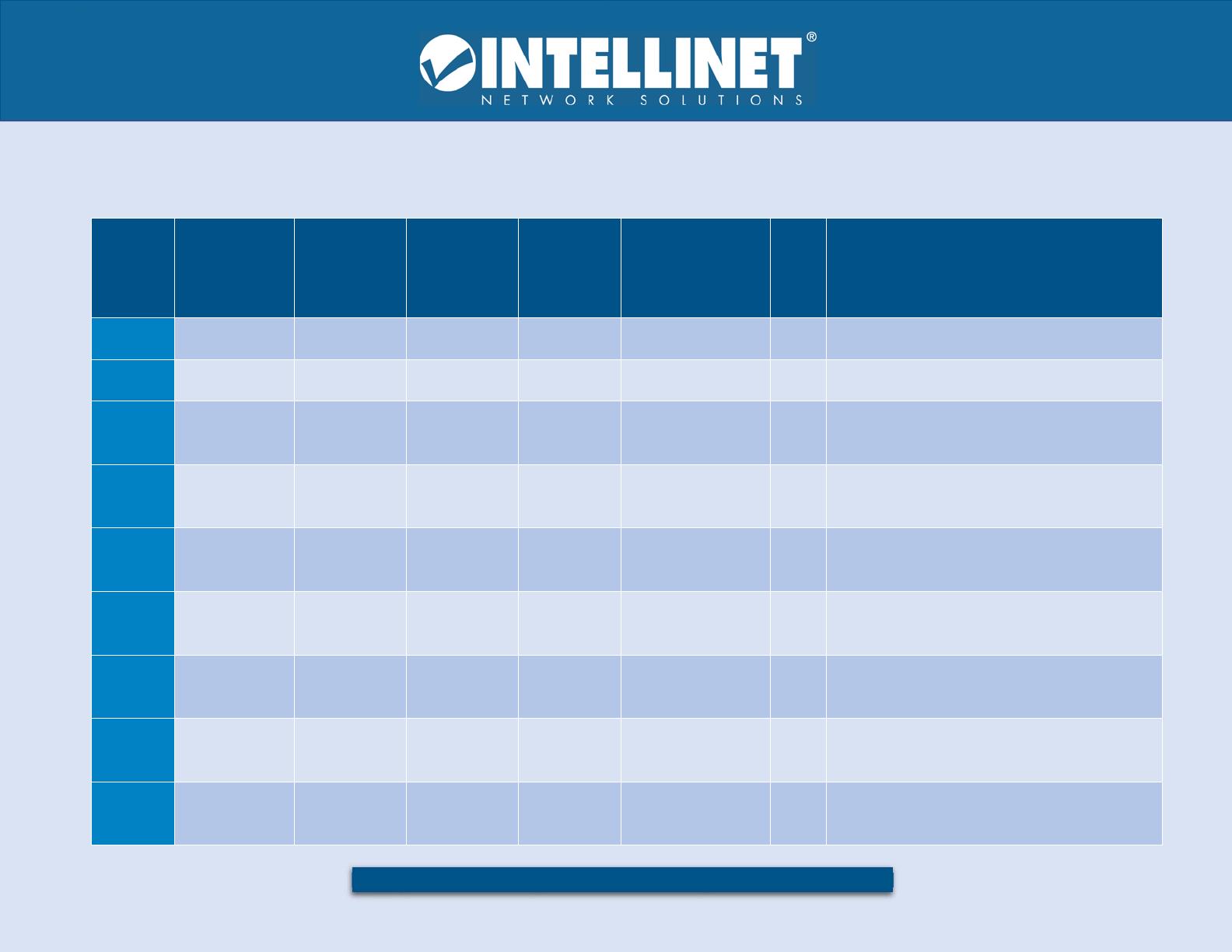 Intellinet_SFP_chart_december_2017x Intellinet SFP Chart