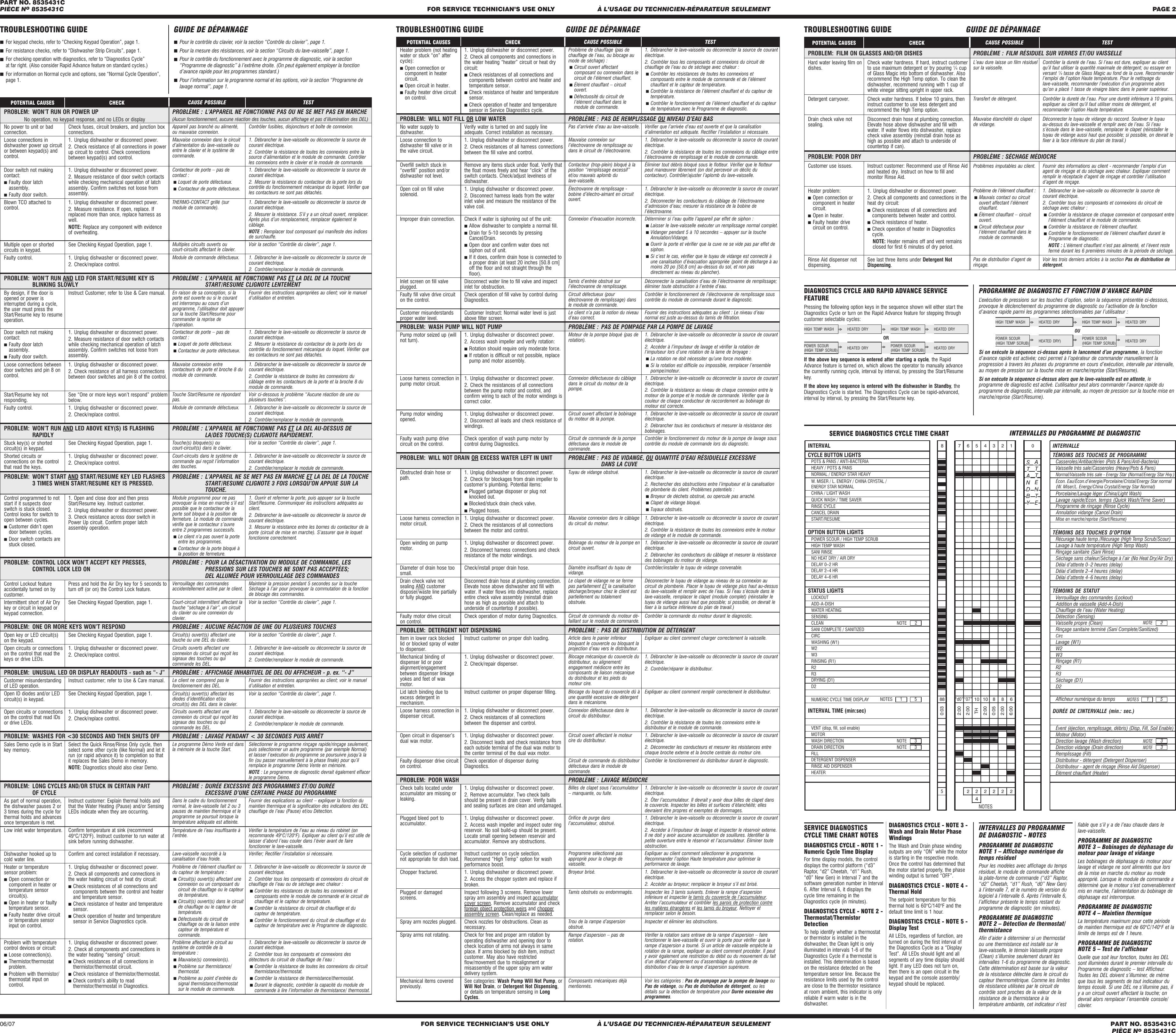 Page 2 of 2 - ZD70645_8535431C.vp  Kenmore Dishwasher Tech Sheet 665.74362K2