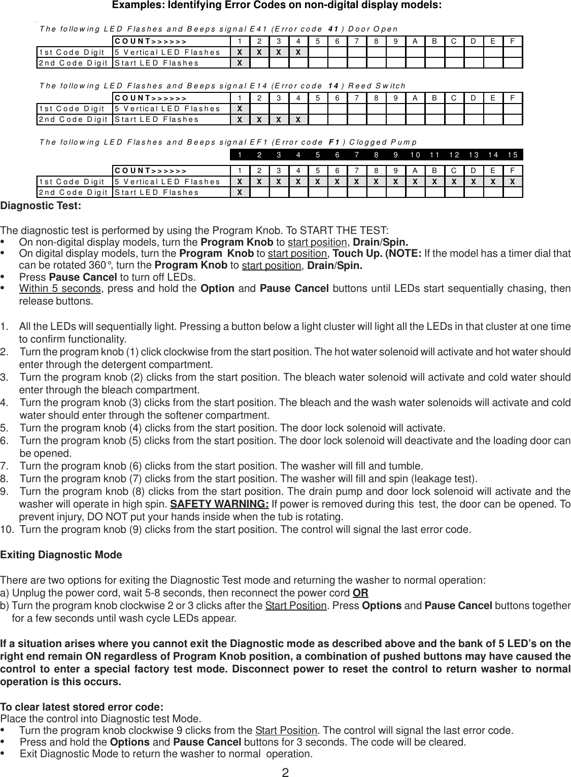 134374100bTS_WD_CVR Kenmore Washer Tech Data Sheet 417 44052400