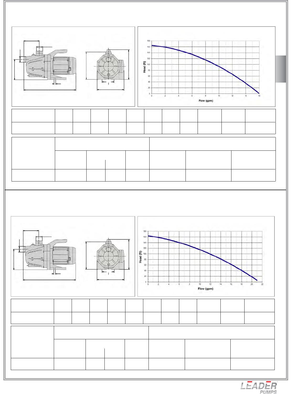 Leader Ecojet Pumps Data Sheet Pompa Celup Ecosub 420 Page 4