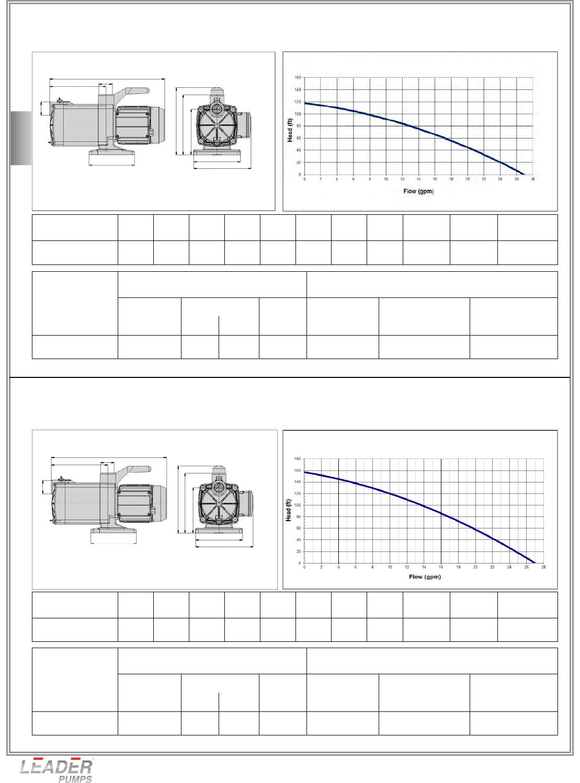 Leader Ecoplus Pumps Data Sheet Pompa Celup Ecosub 420 Page 3