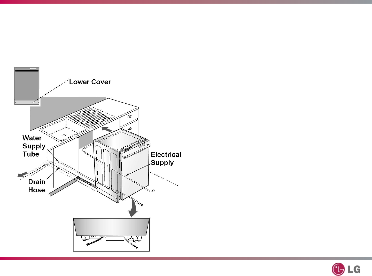 [ANLQ_8698]  Combo_train_050830 LG Dishwasher LDF9810ST Presentation | Lg Ldf9810st Wiring Diagram |  | UserManual.wiki