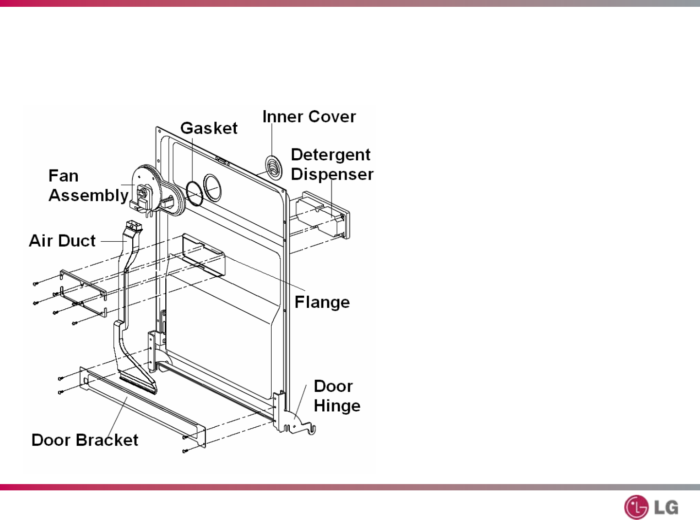 [DIAGRAM_5UK]  Combo_train_050830 LG Dishwasher LDF9810ST Presentation | Lg Ldf9810st Wiring Diagram |  | UserManual.wiki